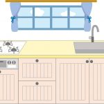 キッチンの頑固な汚れはあれを使えば簡単に落とせる