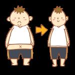 痩せやすく太りにくくなるために普段からやるといいこと3選