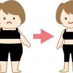 ダイエットを成功させる秘訣とはどんなことなのか?